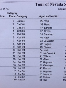 Cat 3-4 results Tour of Nevada