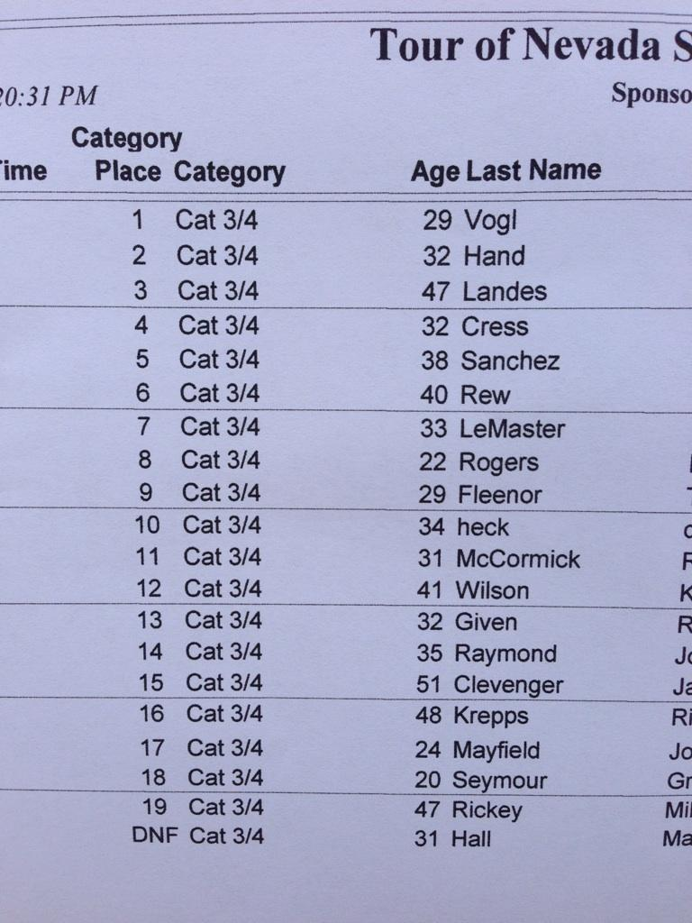 Tour of Nevada Results from 3/4, 4/5, and Masters